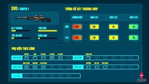 Vũ khí SVD ngày càng bị người chơi game dè bỉu trong chiến trường Rules Of Survival