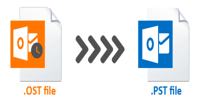 Dễ dàng chuyển đổi định dạng OST sang PST với Online OST to PST Converter
