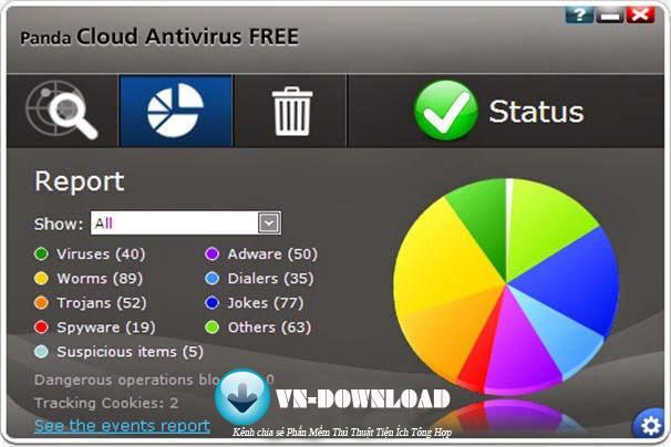 Panda Cloud Antivirus Free Edition